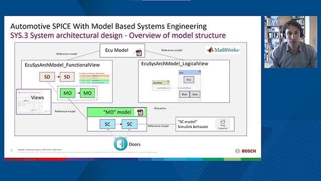 听 Matt Ley 介绍劳斯莱斯控制系统的开发转型项目 --- ECOSIStem。对所有发动机系统和软件引入基于模型的产品线的目标是促进从概念到 DO-178 认证的设计重用。