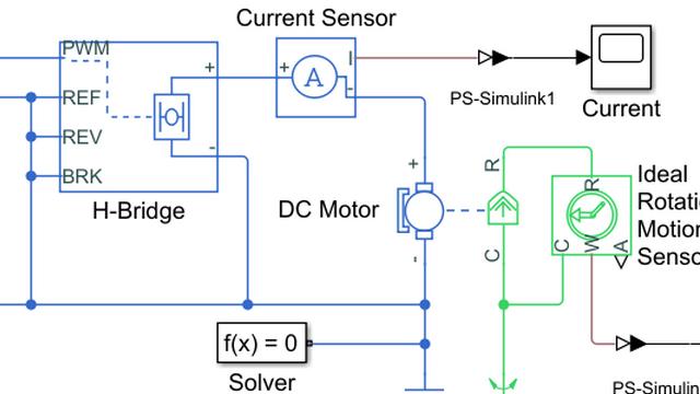 教程:直流电机模型