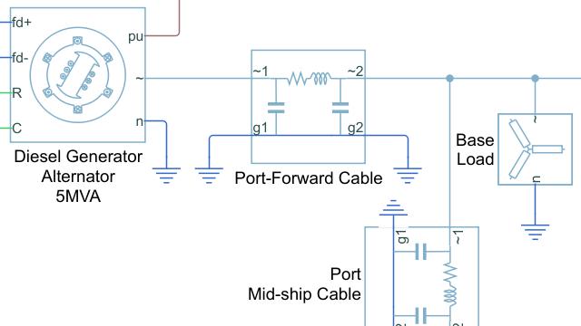 示例:船舶全电推进电力系统