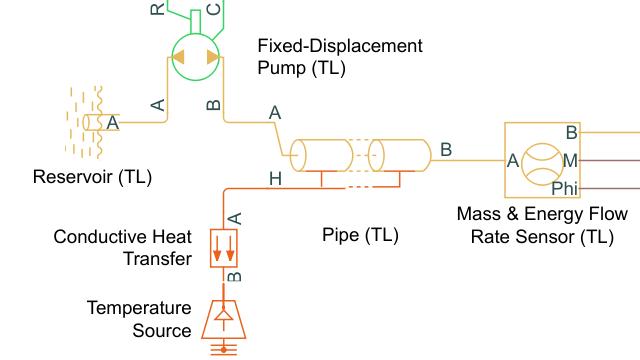 教程:热液管道建模