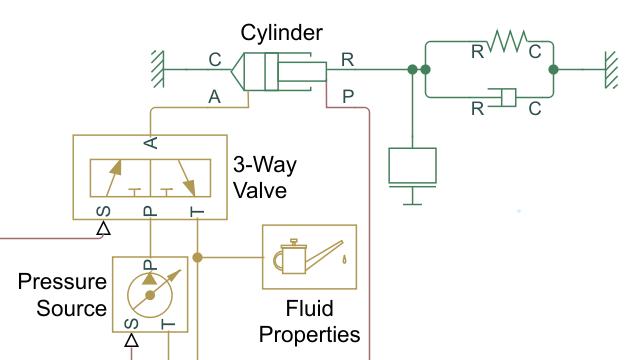 教程:等温液压作动器建模