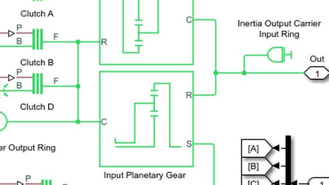 教程:运行和修改简单传动模型