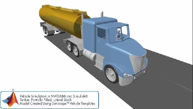 油罐拖车内液体横向晃动的车辆仿真。