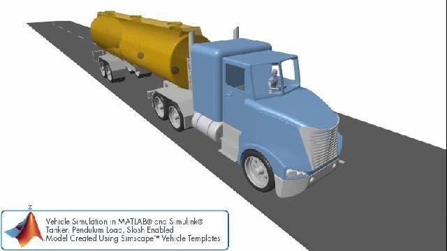 油罐拖车内带有摆的晃动模型的车辆仿真。