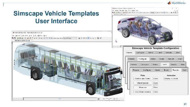 了解如何使用 Simscape 车辆模板配置 App 来配置车辆和希望运行的操作。