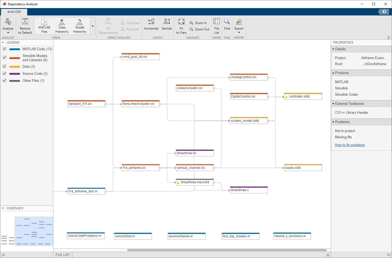 分析依赖性以及文件更改的影响