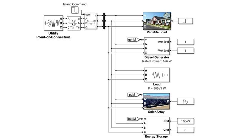 微电网系统设计