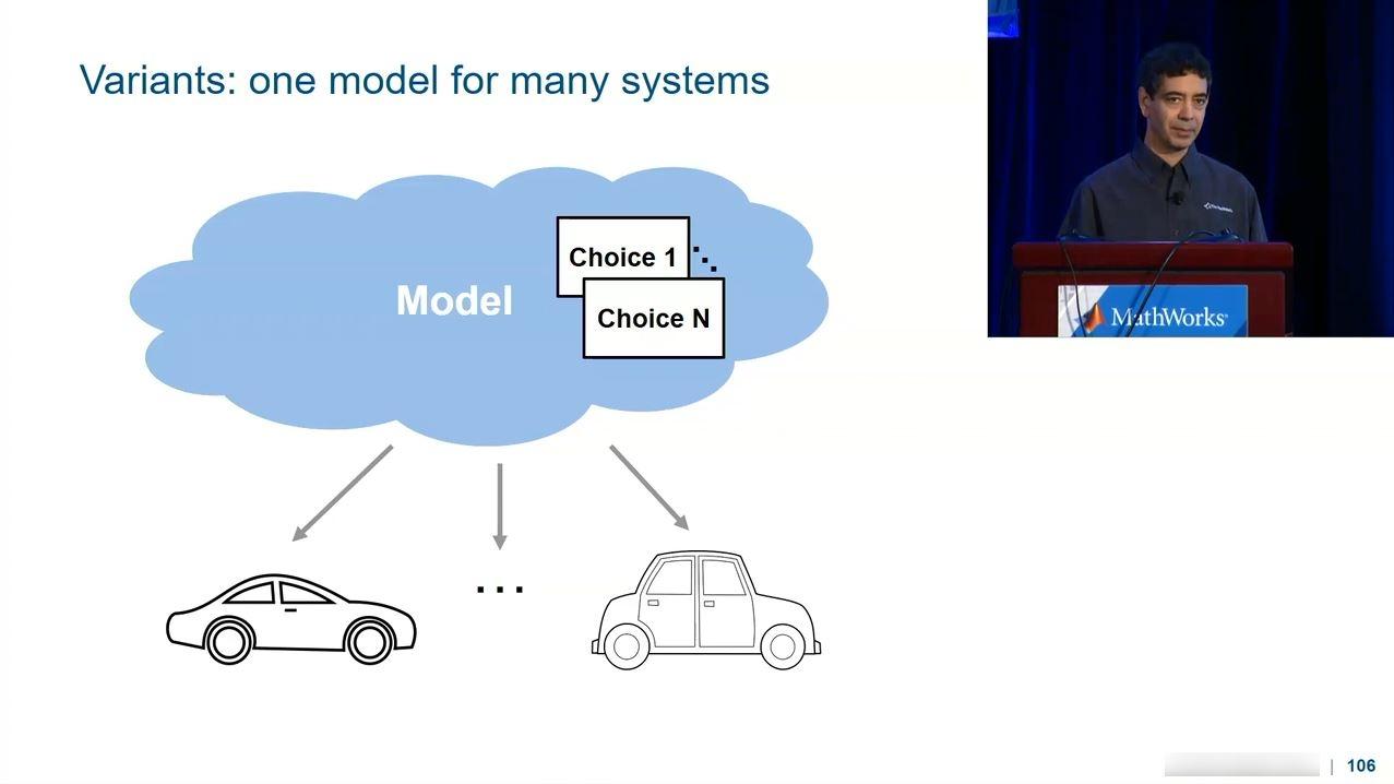 本视频总结了 Simulink 中用于变体设计、配置和管理的主要功能。