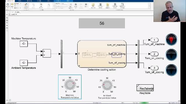 用 Simulink Test 制定测试的时间评估,从而验证复杂的依赖时间的需求。您可以使用具有明确语义的自然语言格式来指定评估。
