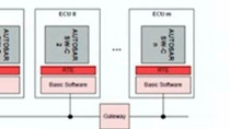 """五年多以前,德国大众已开始使用基于模型的设计开发符合AUTOSAR规范的电子控制单元(ECU)。在2007年MathWorks汽车年会上,大众展示了其概念验证项目""""KSG on AUTOSAR.""""。"""