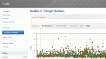 Challenge your students with over 1000 MATLAB programming problems.  Crowdsource testing your MATLAB problems to a growing community of over 13500 Cody players before assigning as coursework.  Make learning fun with badges and online competition.
