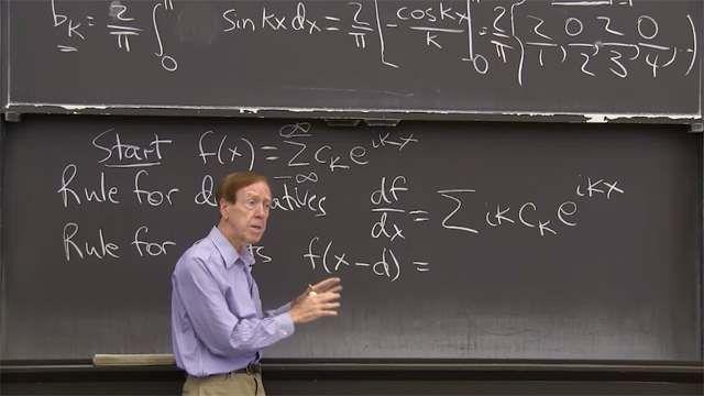 Even functions use only cosines (<em>F(–x) = F(x)</em>) and odd functions use only sines. The coefficients <em>a<sub>n</sub></em> and <em>b<sub>n</sub></em> come from integrals of <em>F(x)</em> cos(<em>nx</em>) and <em>F(x)</em> sin(<em>nx</em>).