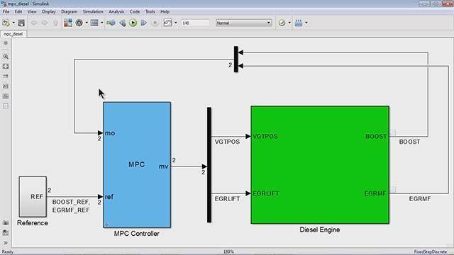 Use Model Predictive Control Toolbox to design and simulate model predictive controllers.