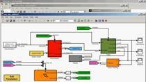 背景:本次网上研讨会将介绍Simulink。Simulink为动态的嵌入式系统提供了多域仿真和基于模型设计的环境。通过产品演示,您将对Simulink的主要功能有整体上的认识,并了解如何使用Simulink来设计、仿真、实现并测试各种时变系统,如通信、控制、信号处理、视频处理和图像处理等。目标听众:本次网上研讨会适合于那些并不熟悉Simulink,但想了解Simulink的用户。有兴趣了解Simulink