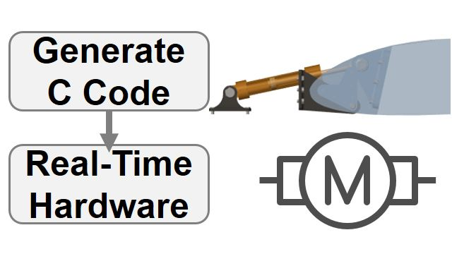 Convert a mechatronic actuator model to C code and simulate in a hardware-in-the-loop configuration. Simscape parameters are tuned on the real-time target.