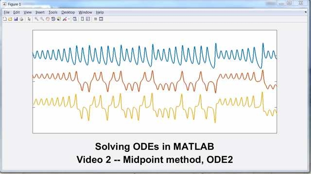 ODE2 implements a midpoint method with two function evaluations per step. This method is twice as accurate as Euler's method. A nonlinear equation defining the sine function provides an example. An exercise involves implementing a trapezoid method.