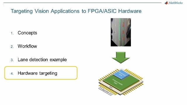 Generate optimized fixed-point HDL to target the lane detection example to FPGA fabric.